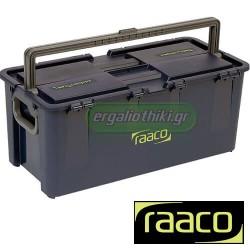 RAACO COMPACT 50 Πλαστική εργαλειοθήκη